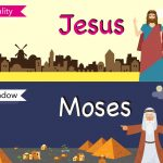 Like Unto Me: Moses as a Type of Christ