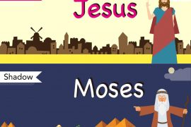 moses and Christ
